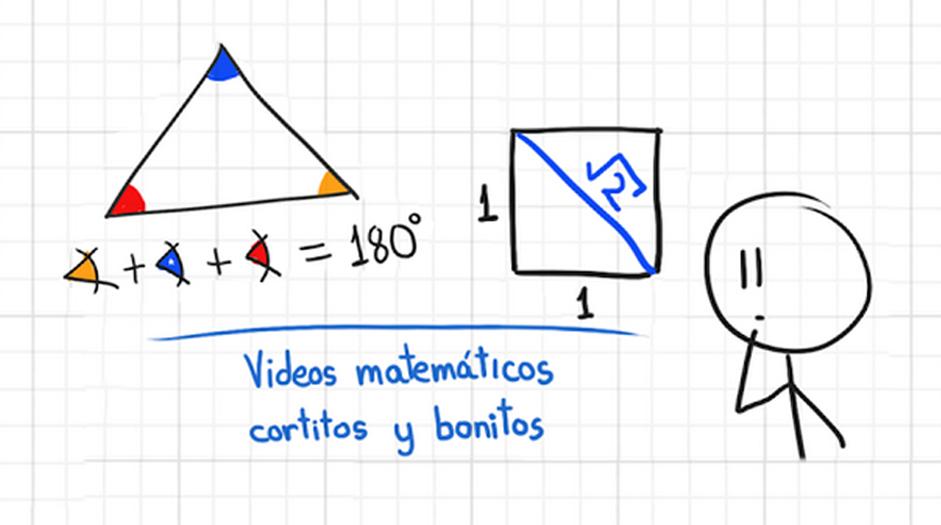 videosmatematicos